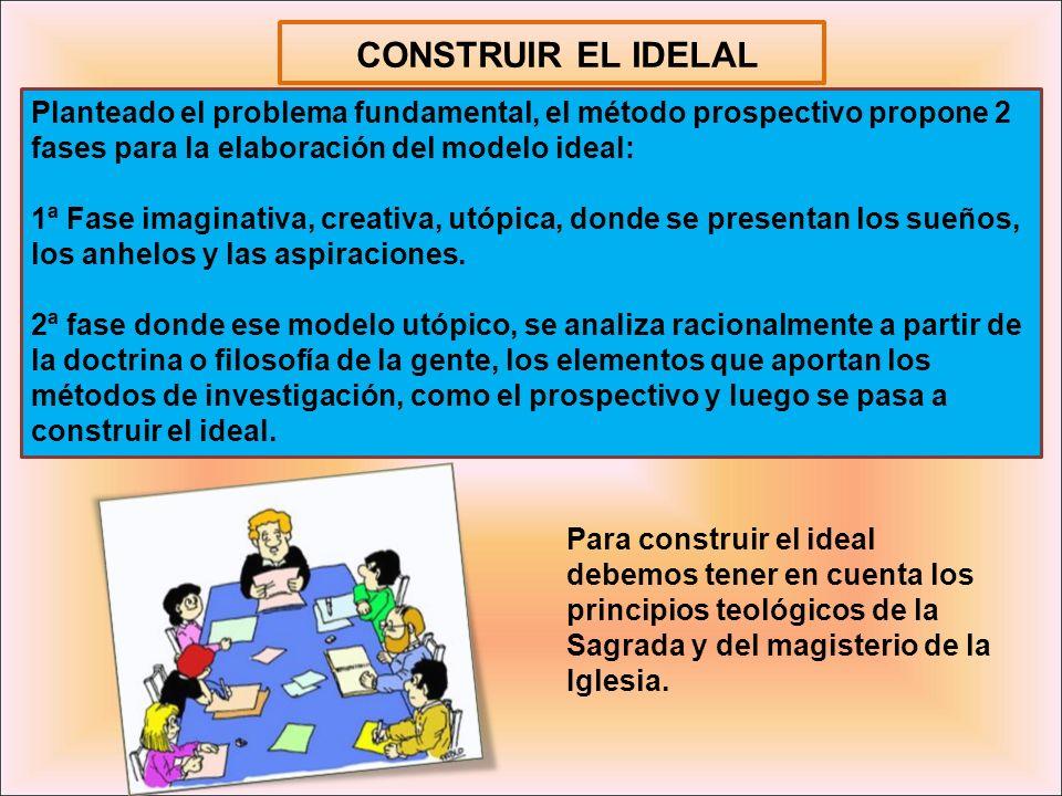 CONSTRUIR EL IDELAL Planteado el problema fundamental, el método prospectivo propone 2 fases para la elaboración del modelo ideal: