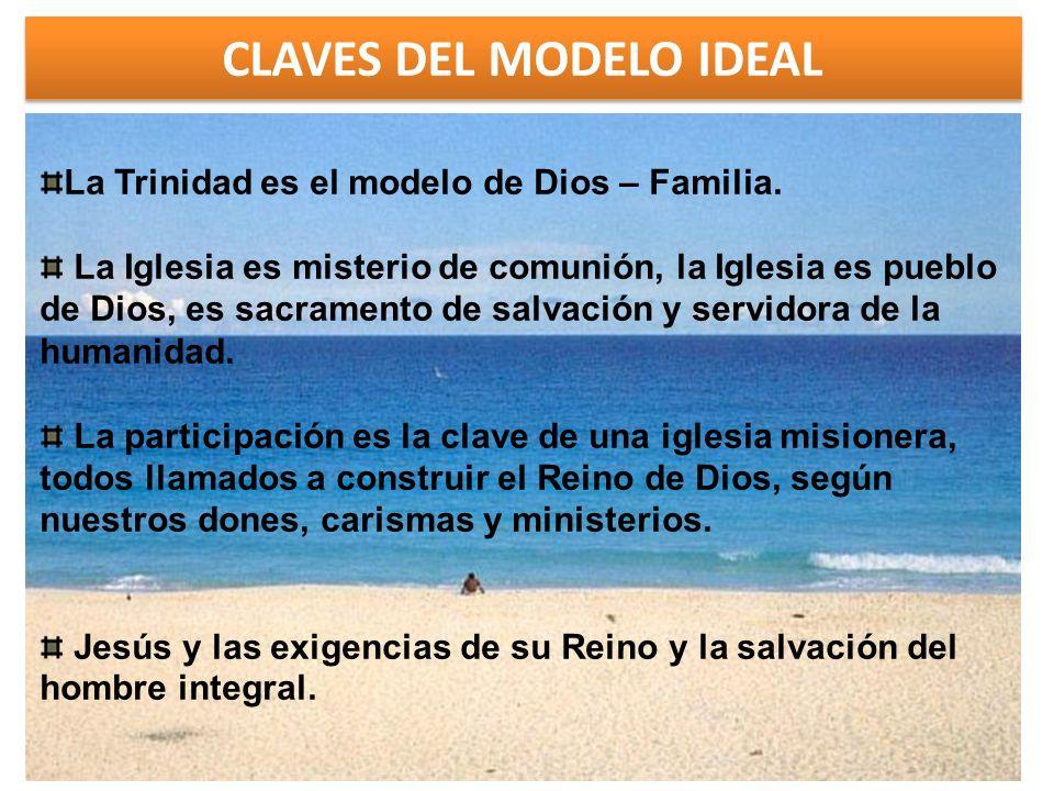 CLAVES DEL MODELO IDEAL