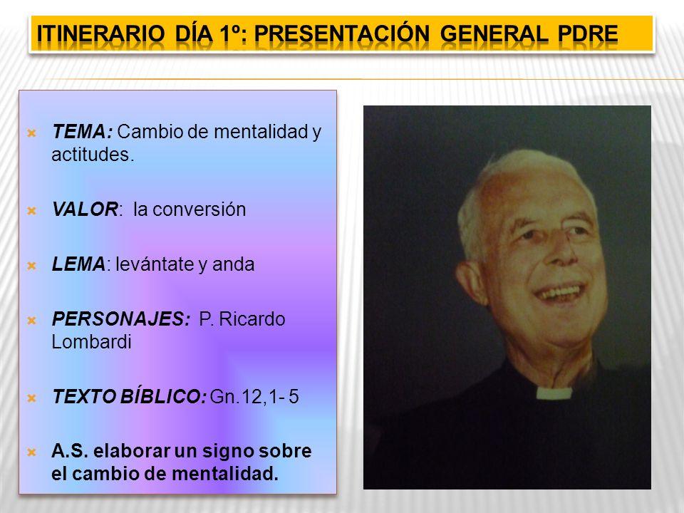 ITINERARIO DÍA 1º: presentación GENERAL pdre