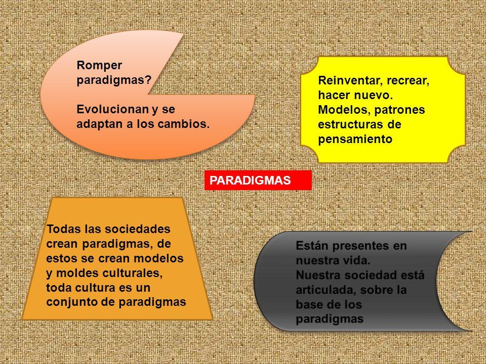 Romper paradigmas Evolucionan y se adaptan a los cambios. Reinventar, recrear, hacer nuevo. Modelos, patrones estructuras de pensamiento.