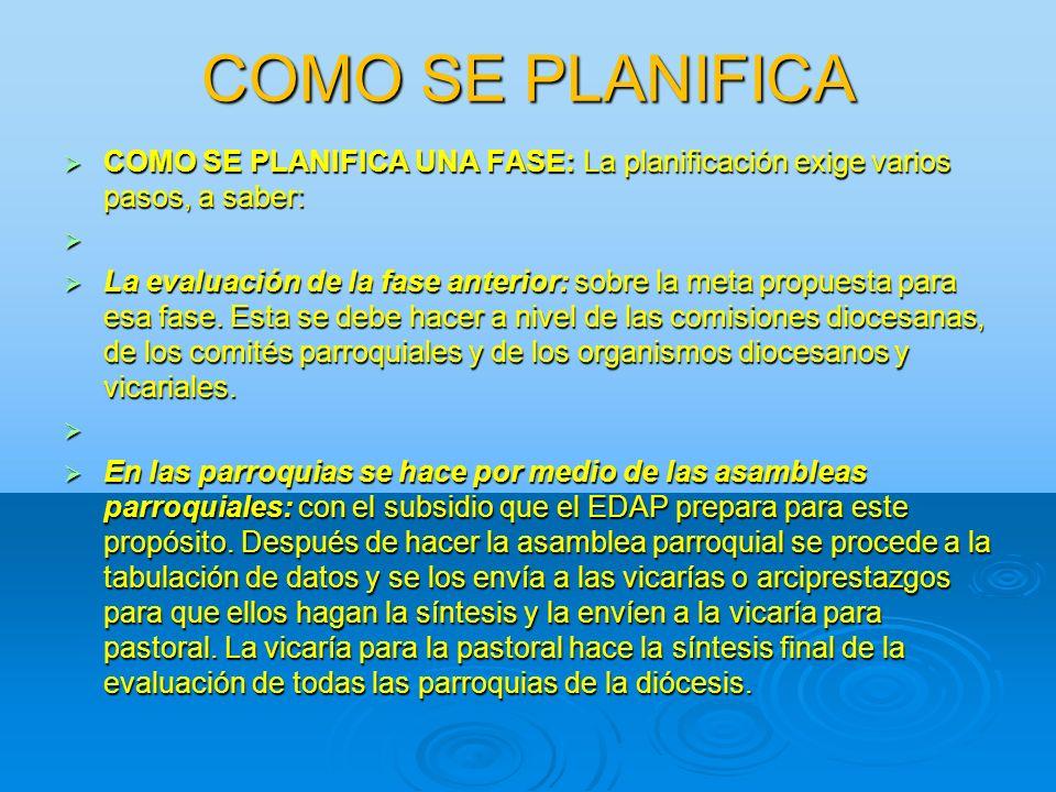 COMO SE PLANIFICA COMO SE PLANIFICA UNA FASE: La planificación exige varios pasos, a saber: