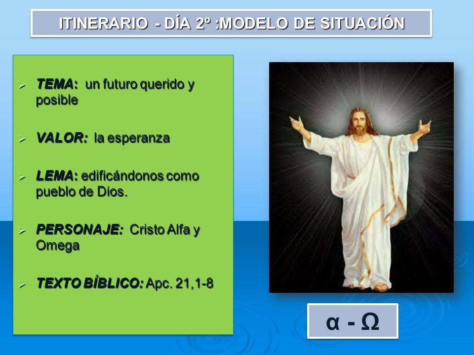 ITINERARIO - DÍA 2º :MODELO DE SITUACIÓN