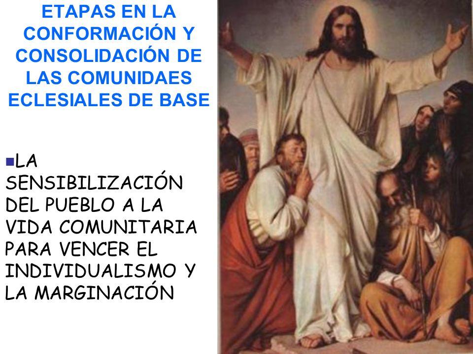 ETAPAS EN LA CONFORMACIÓN Y CONSOLIDACIÓN DE LAS COMUNIDAES ECLESIALES DE BASE