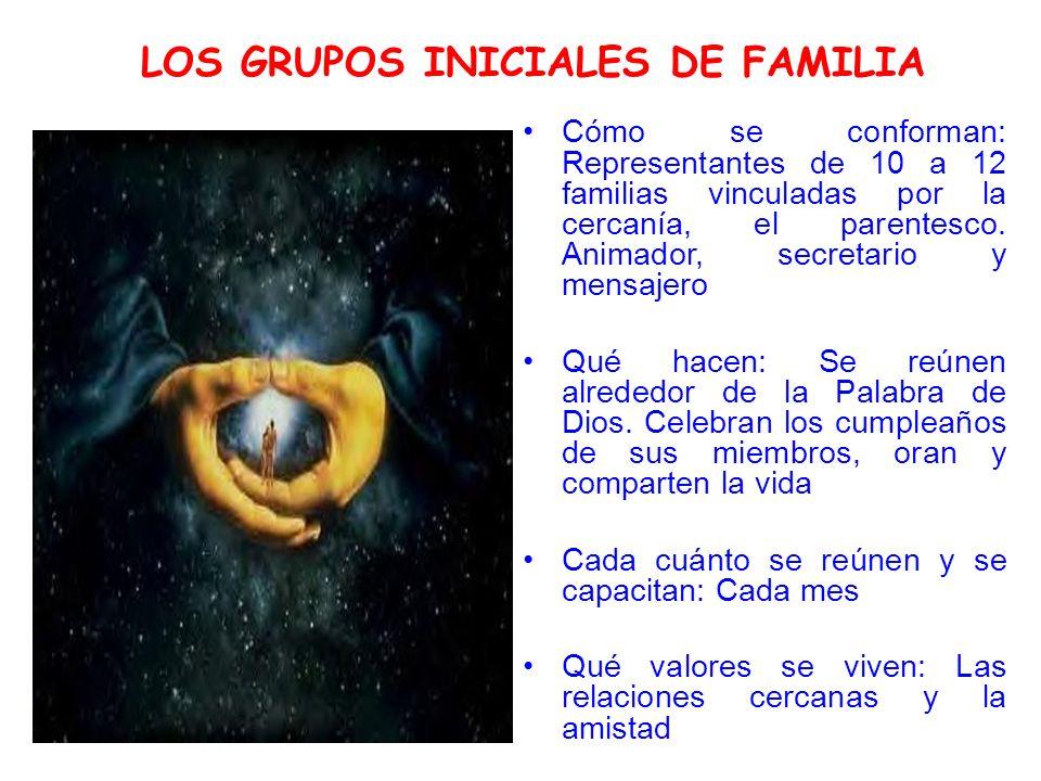 LOS GRUPOS INICIALES DE FAMILIA