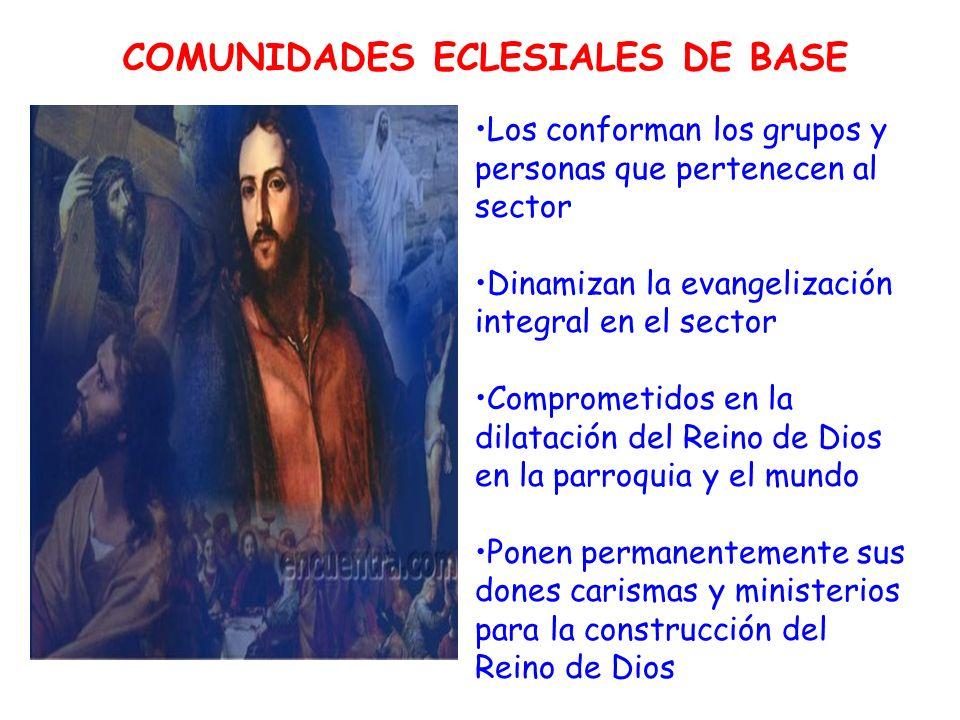 COMUNIDADES ECLESIALES DE BASE