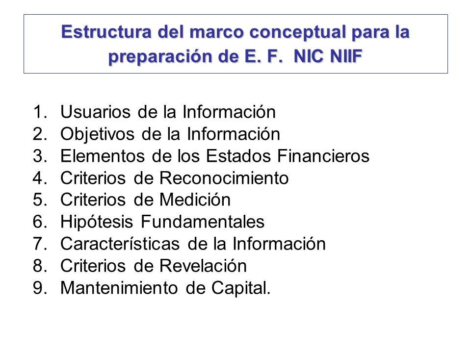 Estructura del marco conceptual para la preparación de E. F. NIC NIIF