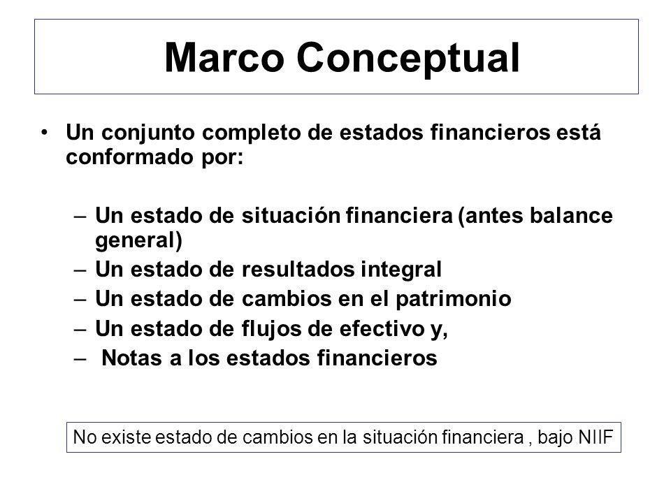 Marco Conceptual Un conjunto completo de estados financieros está conformado por: Un estado de situación financiera (antes balance general)