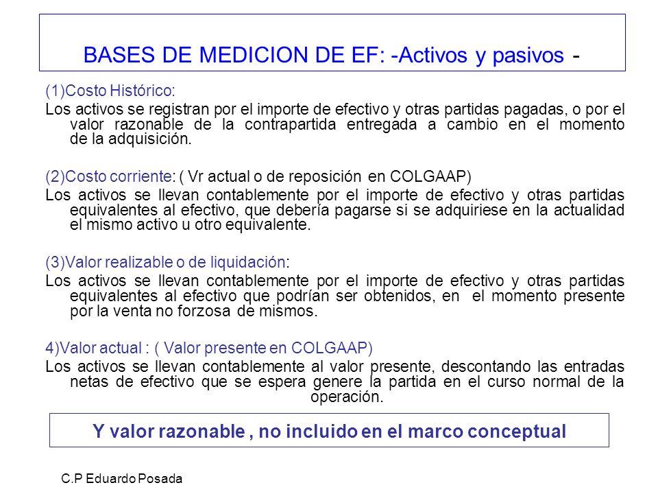 BASES DE MEDICION DE EF: -Activos y pasivos -