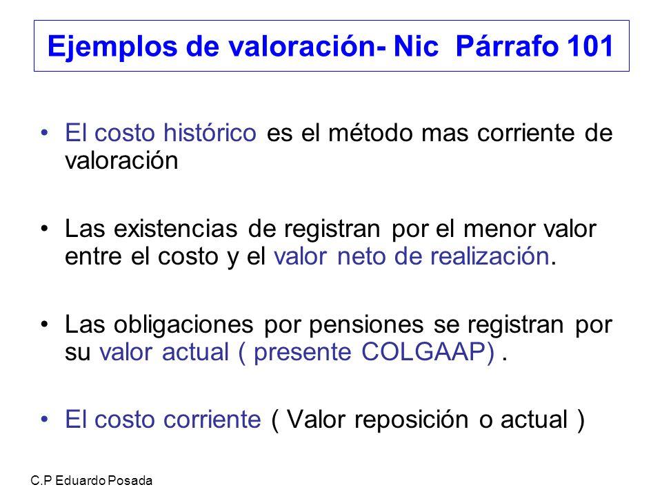 Ejemplos de valoración- Nic Párrafo 101