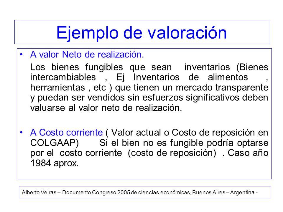 Ejemplo de valoración A valor Neto de realización.