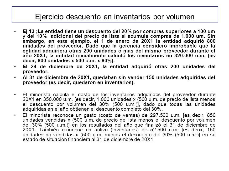 Ejercicio descuento en inventarios por volumen