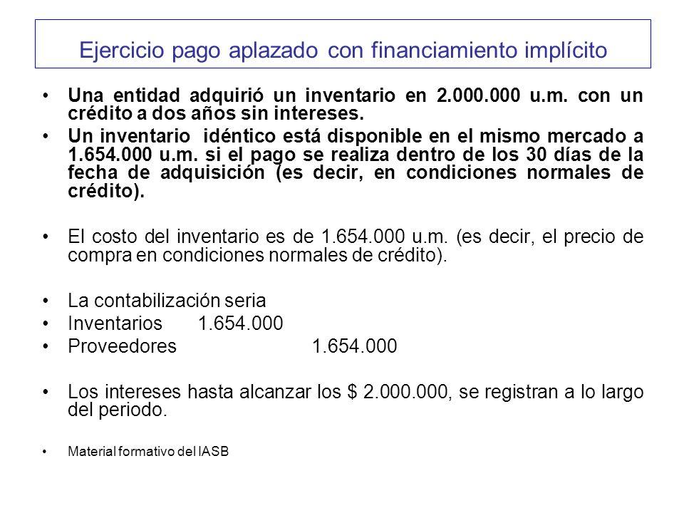Ejercicio pago aplazado con financiamiento implícito