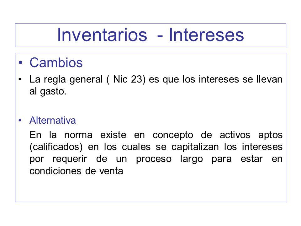 Inventarios - Intereses
