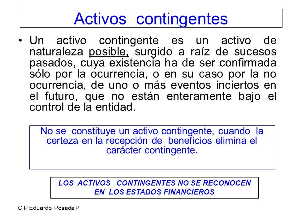 LOS ACTIVOS CONTINGENTES NO SE RECONOCEN EN LOS ESTADOS FINANCIEROS
