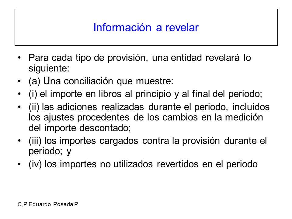 Información a revelar Para cada tipo de provisión, una entidad revelará lo siguiente: (a) Una conciliación que muestre: