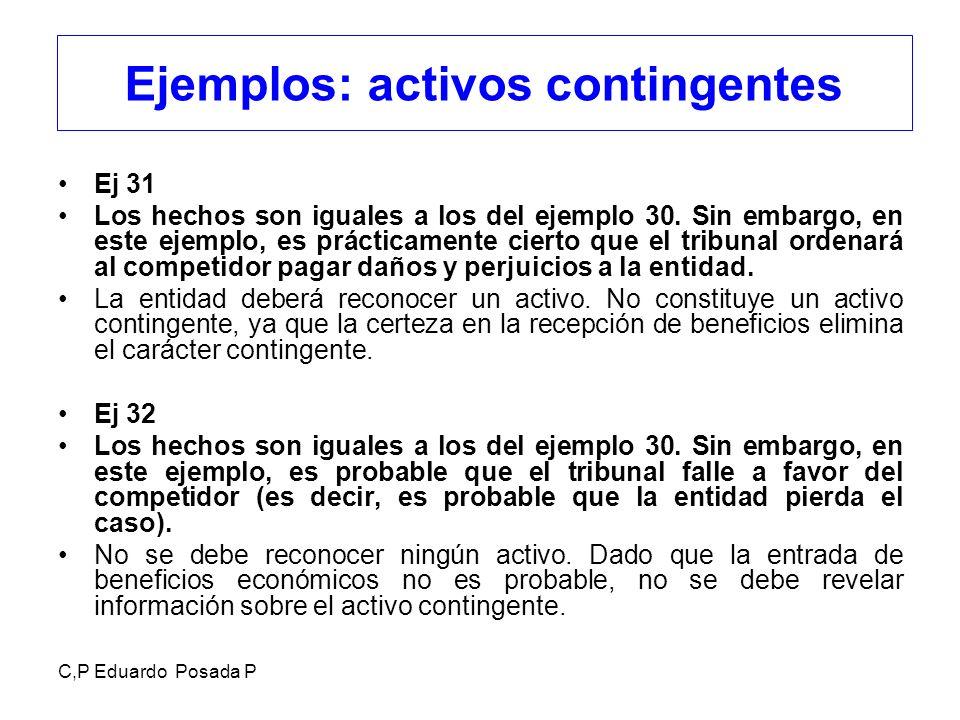 Ejemplos: activos contingentes