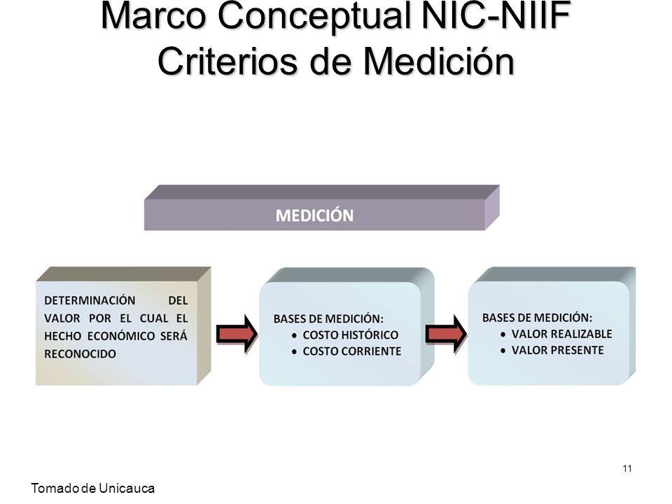 Marco Conceptual NIC-NIIF Criterios de Medición