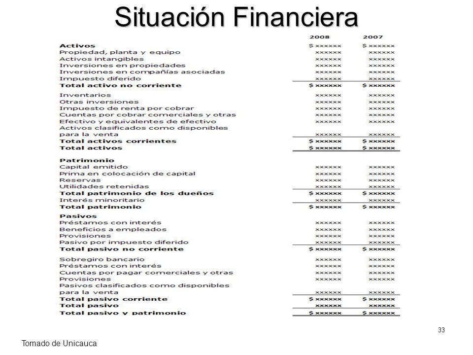 Situación Financiera 33 Tomado de Unicauca 33