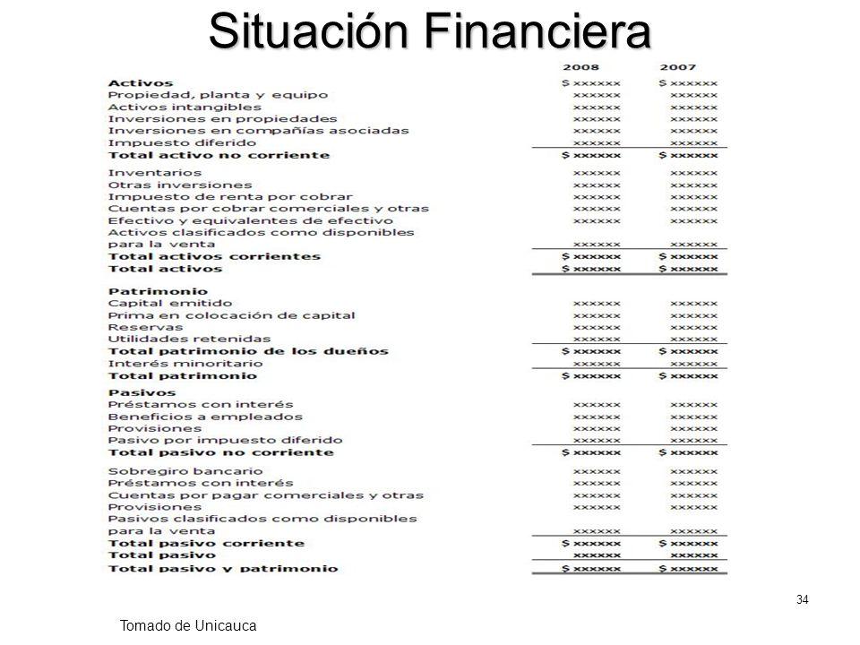 Situación Financiera Tomado de Unicauca