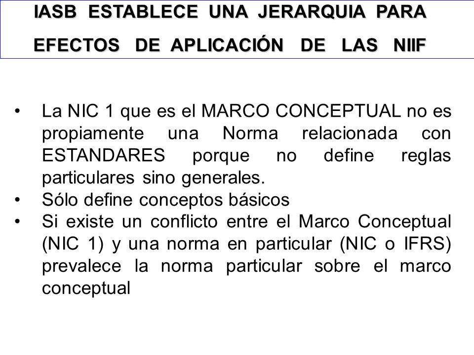 IASB ESTABLECE UNA JERARQUIA PARA EFECTOS DE APLICACIÓN DE LAS NIIF