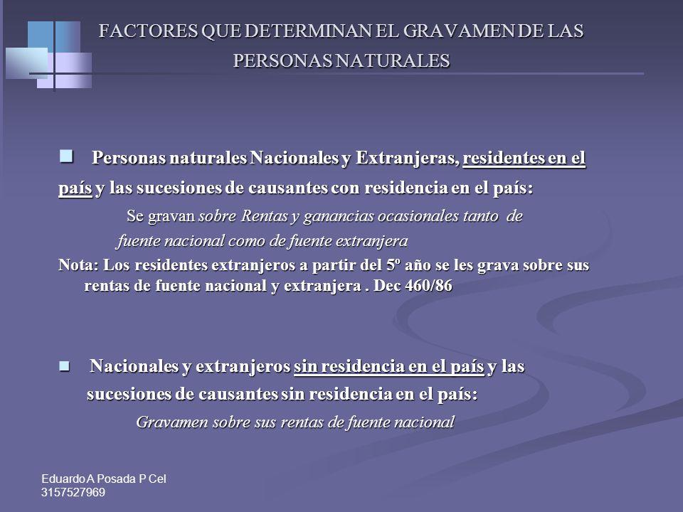 FACTORES QUE DETERMINAN EL GRAVAMEN DE LAS PERSONAS NATURALES
