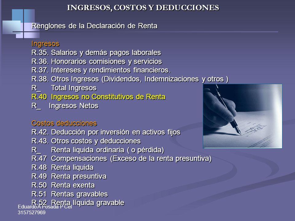 INGRESOS, COSTOS Y DEDUCCIONES