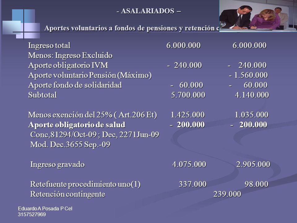 Menos: Ingreso Excluido Aporte obligatorio IVM - 240.000 - 240.000