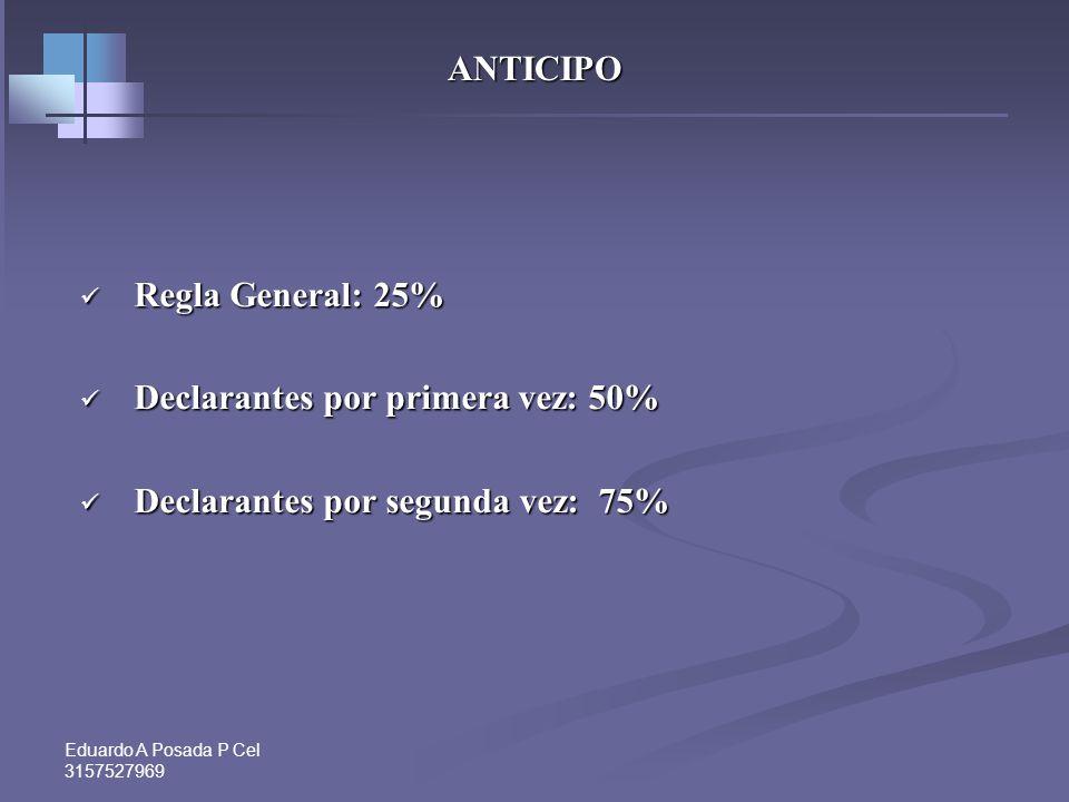 Declarantes por primera vez: 50% Declarantes por segunda vez: 75%