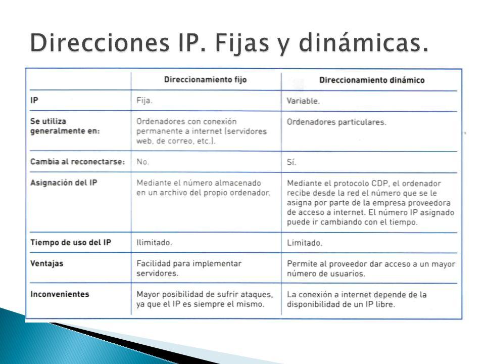 Direcciones IP. Fijas y dinámicas.