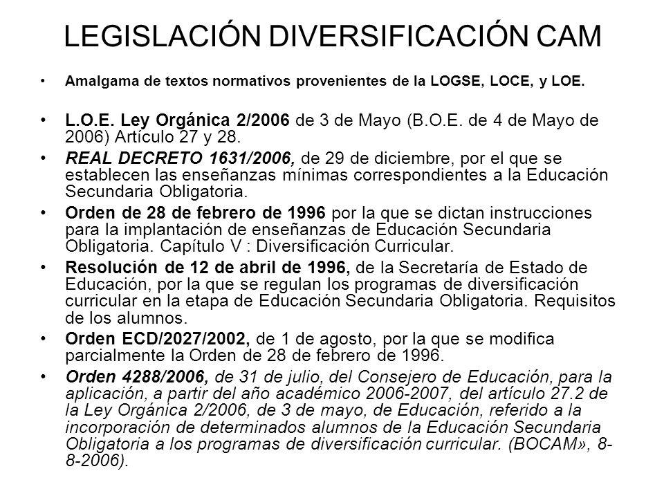 LEGISLACIÓN DIVERSIFICACIÓN CAM