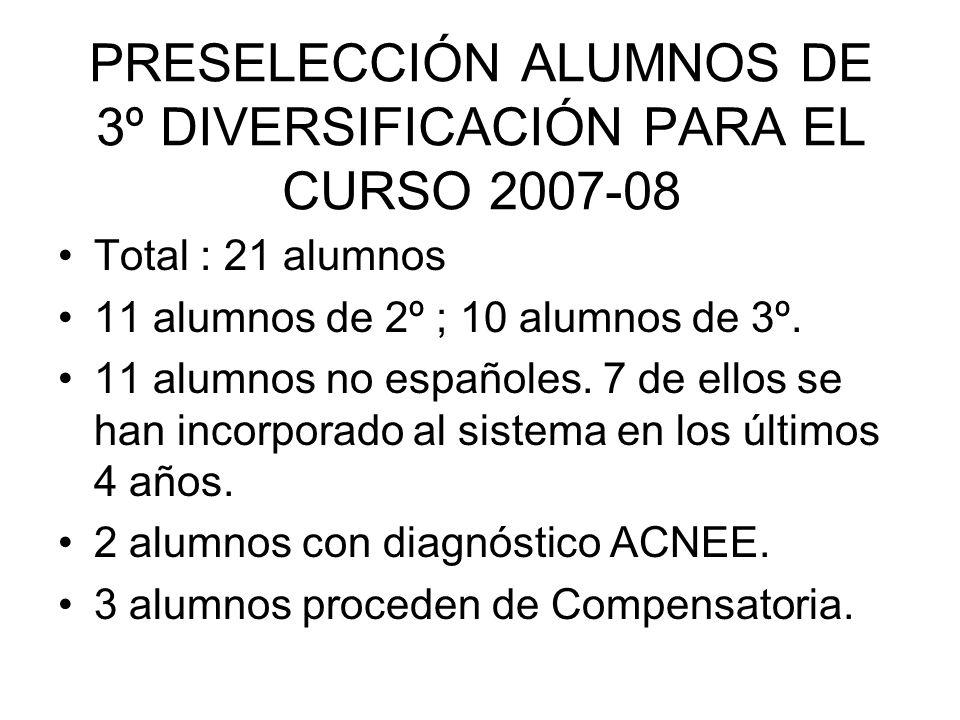 PRESELECCIÓN ALUMNOS DE 3º DIVERSIFICACIÓN PARA EL CURSO 2007-08