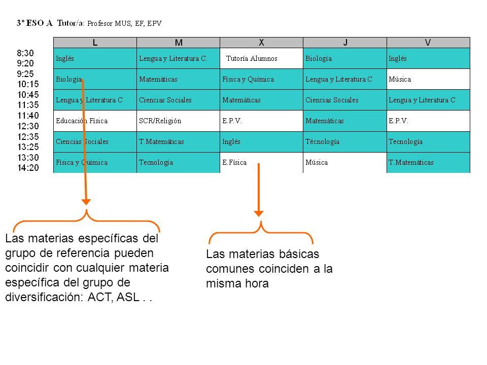 Las materias específicas del grupo de referencia pueden coincidir con cualquier materia específica del grupo de diversificación: ACT, ASL . .