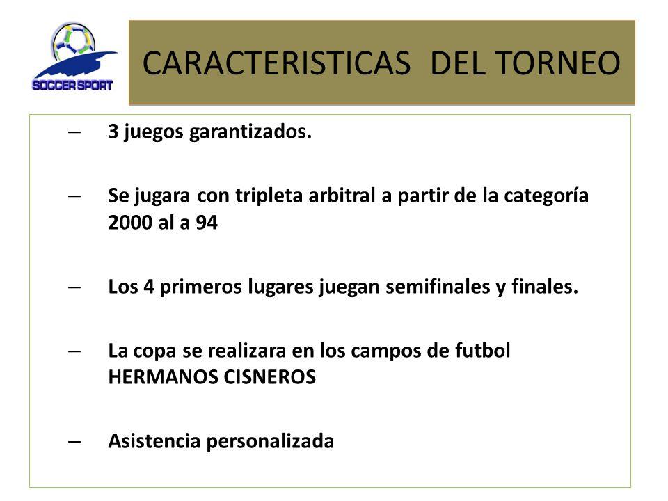 CARACTERISTICAS DEL TORNEO