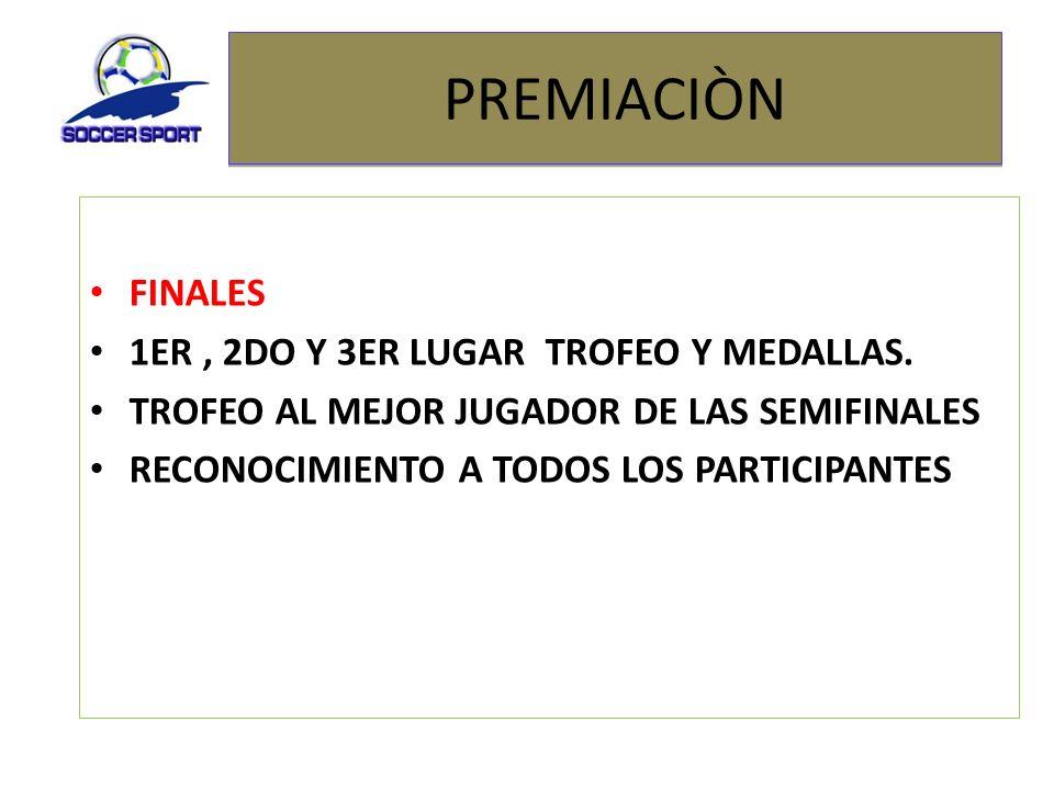 PREMIACIÒN FINALES 1ER , 2DO Y 3ER LUGAR TROFEO Y MEDALLAS.