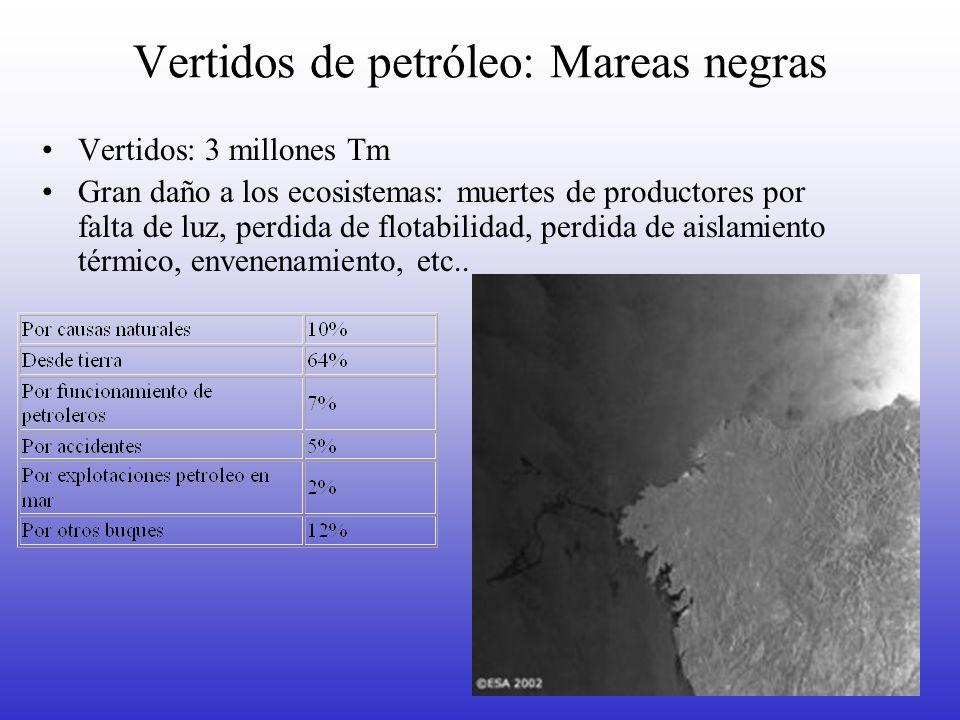 Vertidos de petróleo: Mareas negras