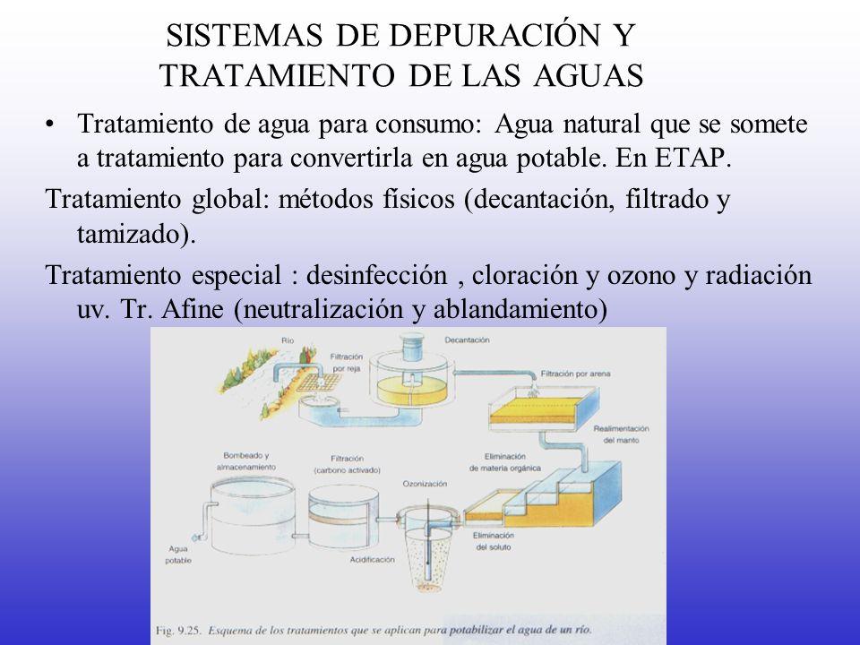 SISTEMAS DE DEPURACIÓN Y TRATAMIENTO DE LAS AGUAS