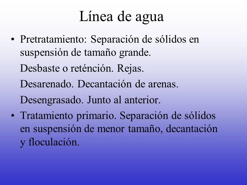 Línea de agua Pretratamiento: Separación de sólidos en suspensión de tamaño grande. Desbaste o reténción. Rejas.