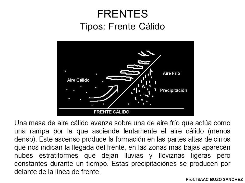 FRENTES Tipos: Frente Cálido