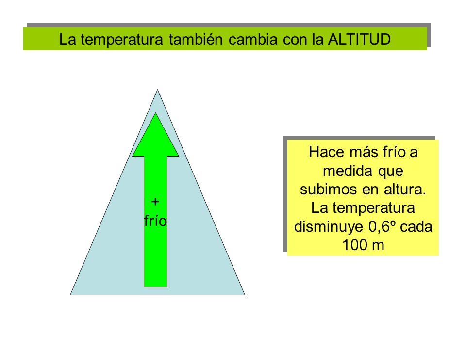 La temperatura también cambia con la ALTITUD
