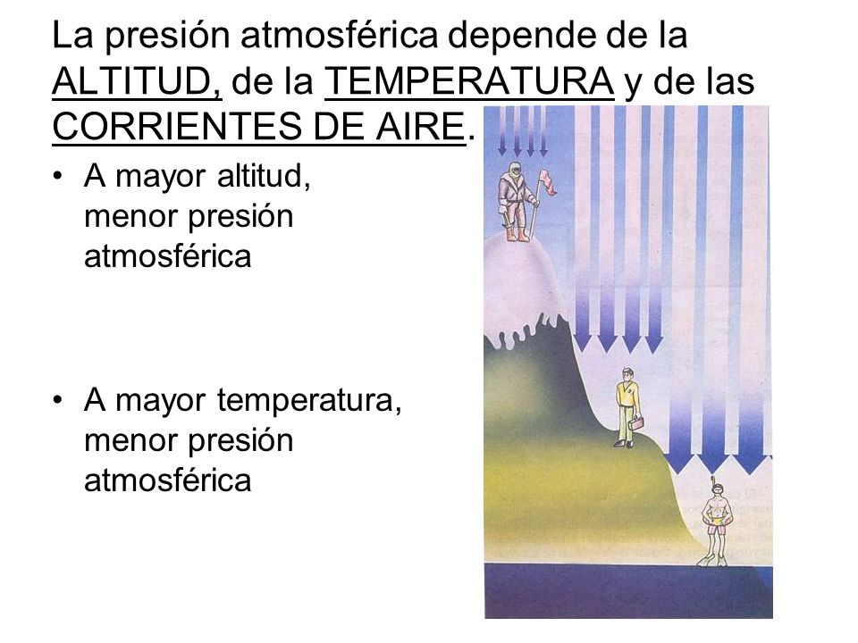 La presión atmosférica depende de la ALTITUD, de la TEMPERATURA y de las CORRIENTES DE AIRE.