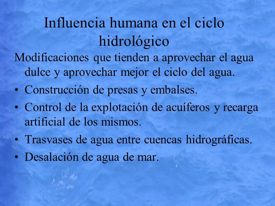 Influencia humana en el ciclo hidrológico