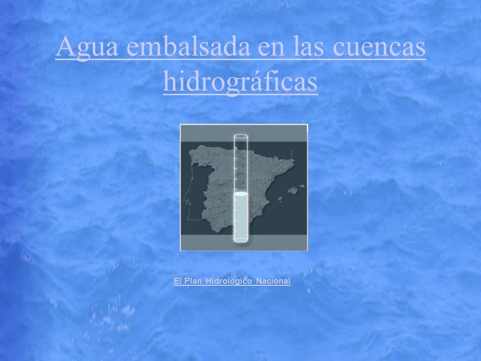 Agua embalsada en las cuencas hidrográficas