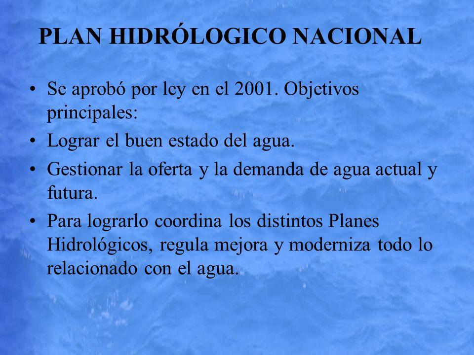 PLAN HIDRÓLOGICO NACIONAL