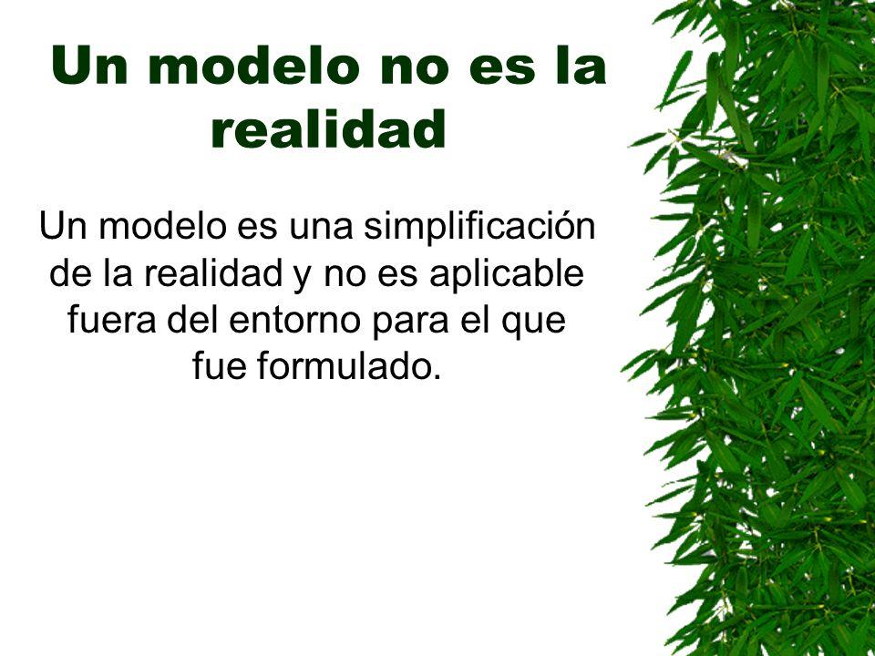 Un modelo no es la realidad