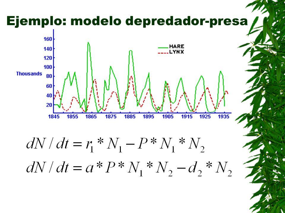 Ejemplo: modelo depredador-presa