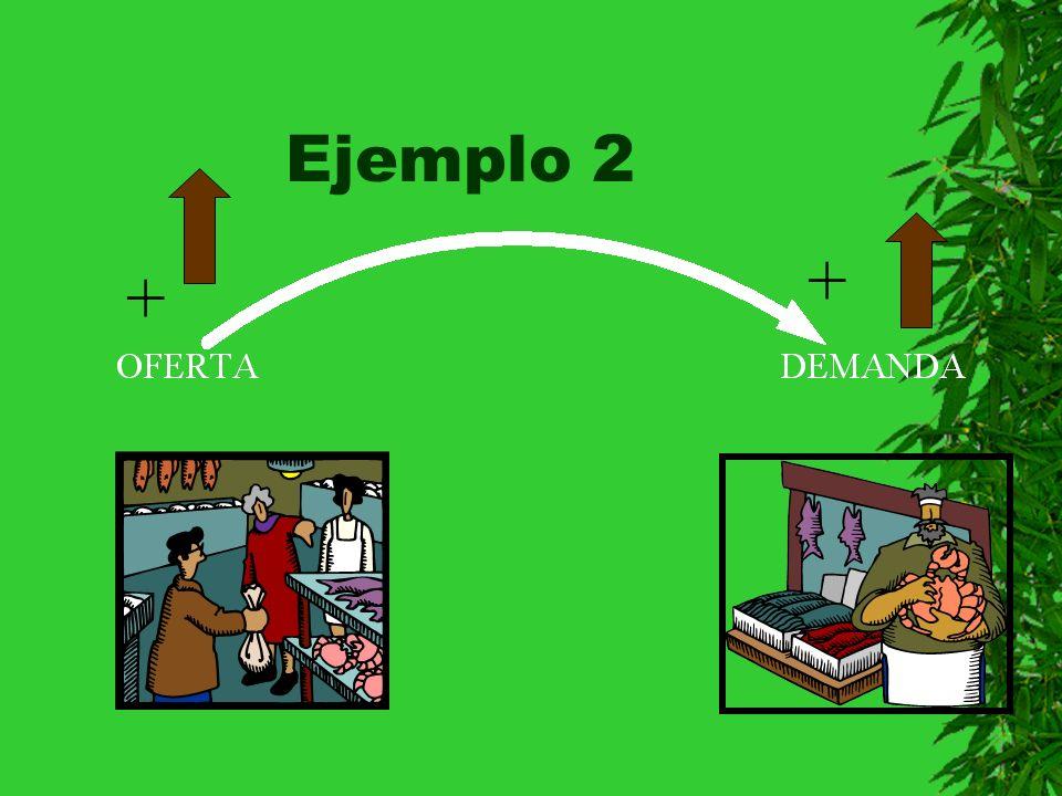 Ejemplo 2 + +