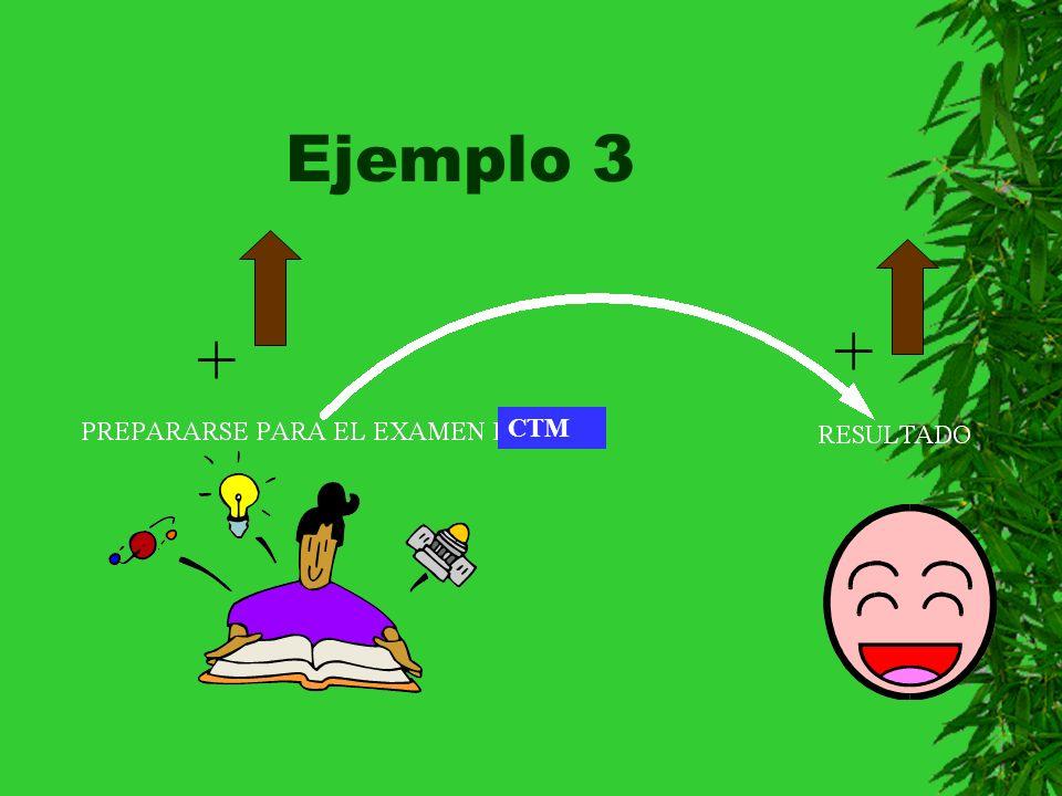 Ejemplo 3 + + CTM