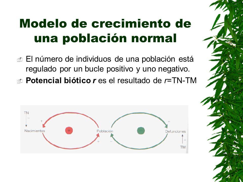 Modelo de crecimiento de una población normal