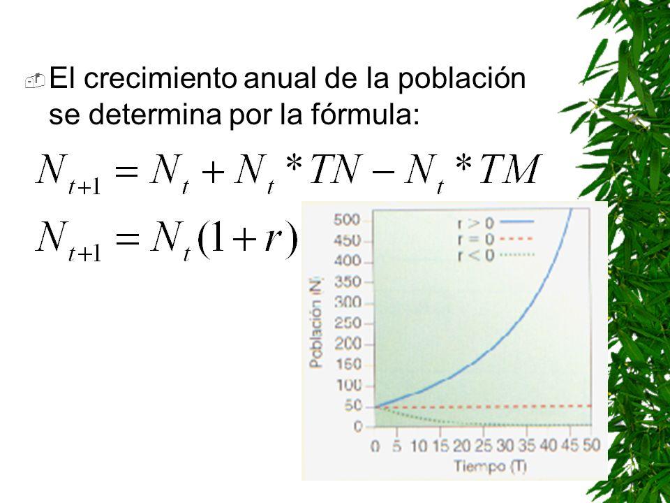 El crecimiento anual de la población se determina por la fórmula: