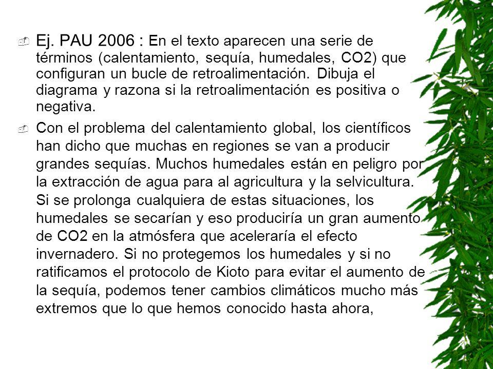 Ej. PAU 2006 : En el texto aparecen una serie de términos (calentamiento, sequía, humedales, CO2) que configuran un bucle de retroalimentación. Dibuja el diagrama y razona si la retroalimentación es positiva o negativa.